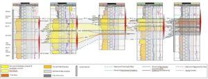 chronocorelation_well-log-sequence-stratigraphy_shallow-marine-sandstones_estuary_bayhead-delta_consulting-services_north-sea_barents-sea_www.stratigraphyhelp.com_
