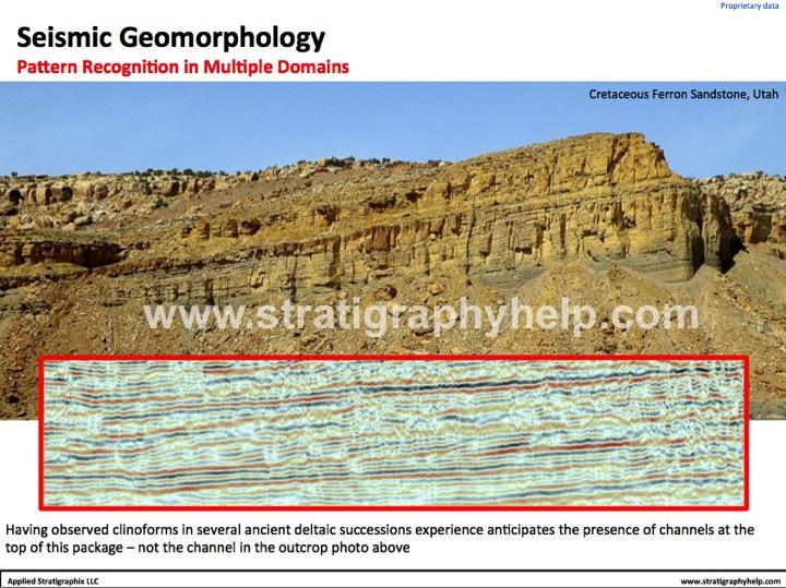 Seismic Geomorpholog