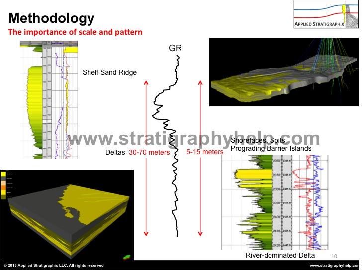 borehole-image-log-interpretation-cross-bedding-in-borehole-image-logs-FMI-interpretation-FMS-interpretation