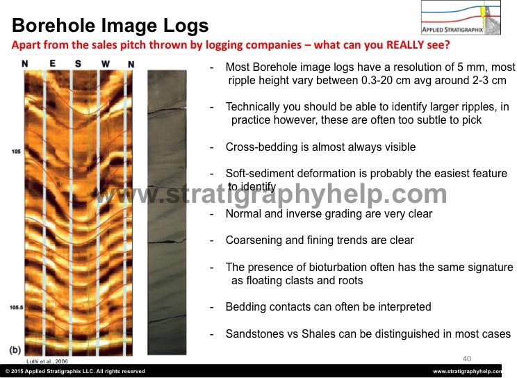 borehole-image-log-interpretation