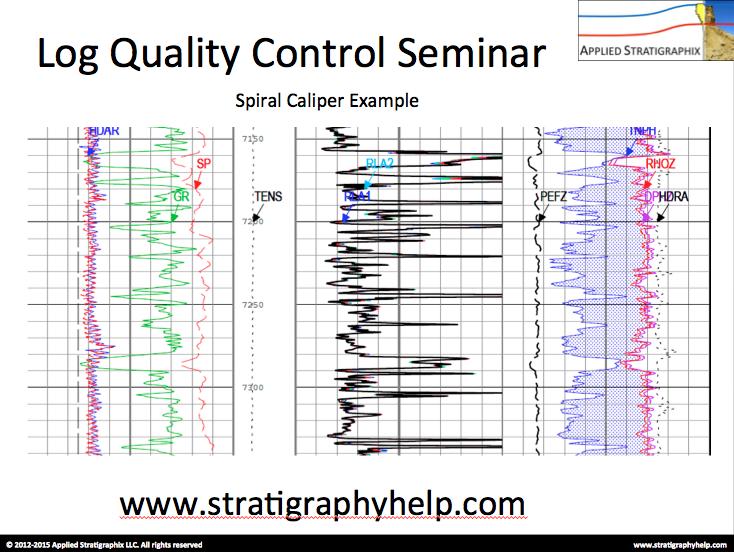 log-quality-control-operations-geology-well-log-analysis-well-log-