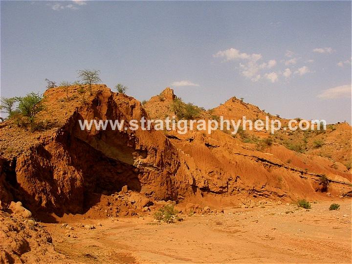 siwaliks-fluvial-successions-fluvial-architecture-alluvial-architecture-fluvial-
